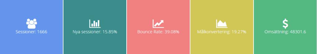 google-analytics-stats-rule