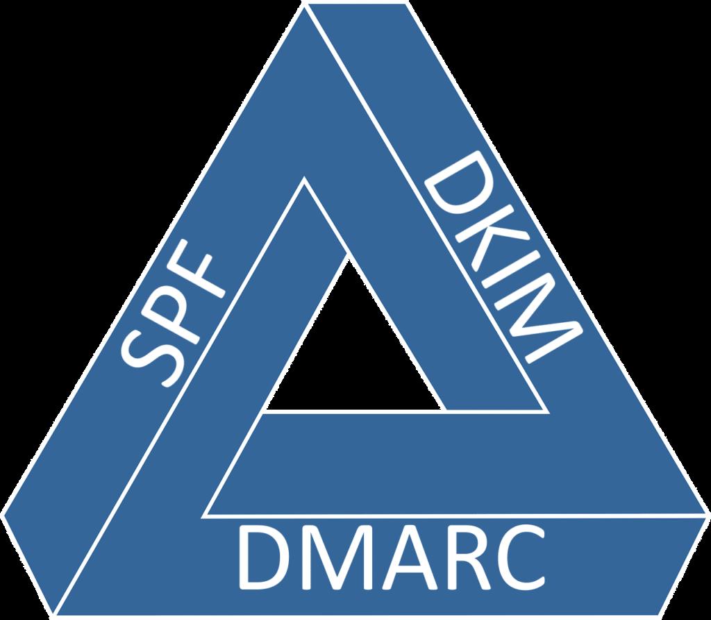 DKIM dmarc spf